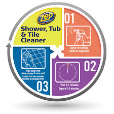 zep commercial shower tub and tile cleaner 32 oz walmart