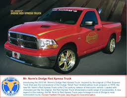 Mr. Norms Dealer In PA | Fairfield Chrysler Dodge Jeep Ram Of Muncy Dodge Race Truck Pictures Tips To Improve Your Mpg In Ram Chapman Las Vegas Cummins Diesel Truck Emission Lawsuit Hemmings Finds Of The Day Lil Red Exp Daily 6in Suspension Lift Kit For 1217 4wd 1500 Rough Ram A Brief History 2500 3500 Diesel Sale Ny 2018 Sees Upgrades Sport Model News Car And Driver I Saw Today Imgur Mobil Tua Atau Mobil Klasik Lsiran 1956 Yang Selalu Lifted Trucks Photo Gallery Classic Classics On Autotrader