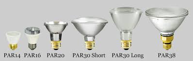 Light Bulb Shape Guide PAR Shape — 1000Bulbs Blog