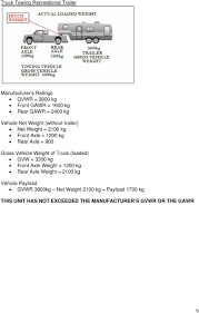 Recreational Vehicle Towing Guide - PDF For Trucks Sake Learn The Difference Between Payload And Towing Spy Shots 20 Chevrolet Silverado 23500hd First Look Capacity Chart Vehicle Gmc 2015 Tow Ratings Revised After Sae Switch Photo What Do Tow Ratings On Trucks Really Mean Very Little Yet The Truck Guide 2013 1500 Overview Cargurus How Much Can You With A Small Motorhome Best Used Fullsize Pickup From 2014 Carfax 2018 Ford Super Duty Lineup Max Hauling