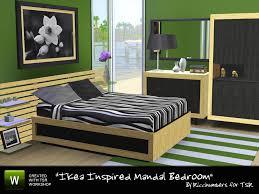 thenumberswoman s ikea inspired mandal bedroom