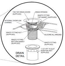 Bathtub Drain Trap Diagram by Tub Drain Solution Terry Love Plumbing U0026 Remodel Diy