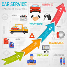 Car Service Timeline Infographies Avec Icônes Plates Pour Affiche ... Gallery Towing Tow Truck Roadside Assistance Service Convert A Ball Cushioned 5th Wheel To Gooseneck Adapter 12 16 Playmobil City Action Recycling Lawn Mower And Services Heavy Duty Walker Ww20 Fifth Wheel Wrecker Attachment For Sale Sold At Telecommunication Methods Hitch Hook Online Brands Prices Reviews In Simple 10 Diy Home Made Tow Truck Youtube 6000 Lb Portable Winch V Volt Remote Atv Add On Underlifts Underlift Attachments Inside Concept Car Avec Des Icnes Plates Pour Affiche Site Web Also Of Makeastatement Sign Rental Elite