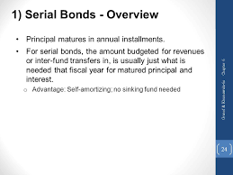 Define Annual Sinking Fund by Chapter 6 Accounting For Capital Projects And Debt Service Chapter