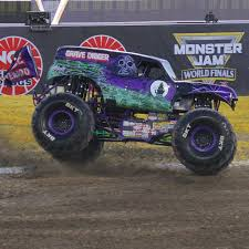 """Monsters Monthly — Grave Digger """"purple Passion Edition"""" Making A... Flat Icon Of Purple Monster Truck Cartoon Vector Image Monster Jam 2018 Coming To Jacksonville Savannah Tennessee Hardin County Agricultural Fair Truck Ozz Trucks Wiki Fandom Powered By Wikia Invade Njmp Photo Album Monstertruck10jpg Mini Hicsumption Hot Wheels Mohawk Warrior Purple Vehicle Walmartcom For Sale Savage X Ss Showgo Rc Tech Forums Stock Art More Images 2015"""