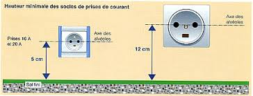norme electrique cuisine les différents circuits de l installation électrique electys