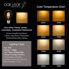 led bulb color temperature 118 beautiful decoration also a led