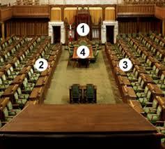 chambre des communes bibliothèque du parlement notre pays notre parlement