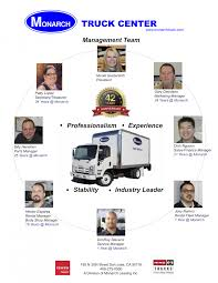 Contact Us | Monarch Truck Used 2005 Monaco Monarch 33pbd Motor Home Class A At Gardners Rv Specials Monarch Truck Daniels Close Glass Selma Enterprise Hanfordsentinelcom 4 5 6 Medium Duty Refrigerated Listings For Sale Ipdent 2018 Tcgc Championships Warm Up Lot Youtube Arroyo Grande Ca 93420 Self Storage Mega 20 Foot Truck Rental New Discounts Car Rental And Sales 26208 Plymouth Rd Redford Mi Center Google Pauline Persing Art Writing Natural History September 2013 Facebook