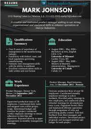 Project Infographic – Product Manager Resumes Free Project ... Product Manager Resume Samples Template And Job Description What Are Some Best Practices For Writing A Resume The 15 Reasons Tourists Realty Executives Mi Invoice 7 Musthaves Every Examples By Real People Telekom Junior Product Sample Complete Guide 20 Top Jr Junior Senior Templates Visualcv Associate Velvet Jobs Monstercom