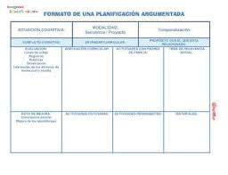 """Formato de una PLANIFICACI""""N ARGUMENTADA Incluimos plantilla editable"""