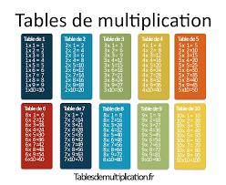 les tables de multiplication sur tablesdemultiplication fr