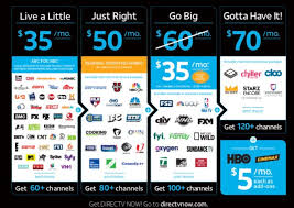 Enlarge Channel lineups for AT&T s DirecTV Now online streaming service