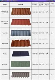fresh roofing tiles for sale designs and colors modern