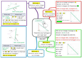 Liste Des DM De 4ème Maths Champivert