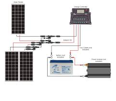 solar magnificent solar roof for sale musk solar tesla solar