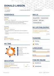 Tableau Developer Resume Example And Guide For 2019 Tableau Sample Resume New Wording Examples Job Rumes Full Stack Java Developer Awesome 13 Ways On How To Ppare For Grad Katela Etl Good Design Gemtlich Testing Luxury Python Atclgrain 96 Obiee Samples Sr Business Objects Zemercecom Example And Guide For 2019 Sql Developer Resume Sample Mmdadco In 3 Years Experience Rumes Focusmrisoxfordco