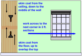 Skim Coat Ceiling Vs Plaster Ceiling by Skimming Walls And Ceilings Do It Yourself Help Com