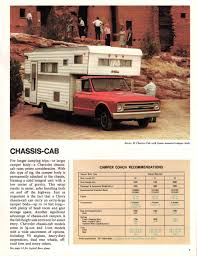 1967 Chevrolet Camper Trucks | Camper Trucks | Pinterest | Chevrolet ... Truck Bed Campers Eagle Cap Gallery Alaskan Other Things Classic Ford F250 With Sport King Cab Over Camper Lance Stock Photos Images Alamy Adventurer Model 80rb Building The Of Your Dreams Phoenix Pop Up Northern Lite Truck Camper Sales Manufacturing Canada And Usa 2015 Ec1160 Ext 27 Cbcca Daybreak South Peachland Evacuees Have