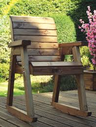 Rock With Rocking Chair!   Wood In 2019   Outdoor Chairs, Rocking ... Rocking Chairs On Rock Island Lake Nicaragua Stock Image Chair For Beanbag Fatboy That Get The Most Of Your Outdoor Space With Right Better Homes Gardens Ridgely Slat Back Mahogany Ages Steemit On Chairs Front Porch Are Part Americana Best Rated In Patio Helpful Customer Reviews Replica Grant Featherston Hampton Bay White Wood Chair1200w The Home Depot Gaming Rocker For Gamer In Life Review Geek Chair Fxible Classroom 4 Reasons To Totally Rock Rocking