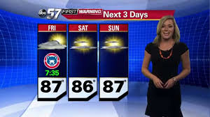 Pumpkin Patch South Bend by Thursday September 3 2015 South Bend Cubs Forecast Youtube