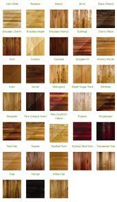 Hardwood Floor Spline Glue by Types Of Hardwood Flooring In Australia U2013 View Here U2013 Something To