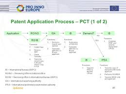 international bureau wipo ip4inno 1 protecting exploiting inventions module 1a patents