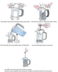 Caffi Filter To Plunger Pot
