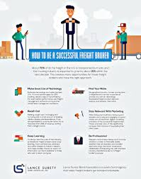 Freight Brokerage: Exactly The Right Business To Get Into It Americas Freight Broker Traing Programs Scott Woods The In Traing How To Post Your Loads From Shippers Importance Of Prior Your Business Establishment To Establish Rates Youtube Sales Success Store Ted Keyes Online Sage Truck Driving Schools Professional And Become A Truckfreightercom 6 Lead Generation Tips For Brokers Infographic Ultimate Guide 10 Best Washington Fueloyal Trucking Transportation Terms Know