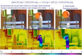 expérience thermographique de ré vinaigre et bicarbonate de