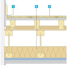 MonarfloorR Deep Acoustic Batten Floating Floor System In A Timber Frame Construction Robust Details E FT 1 With FFT1
