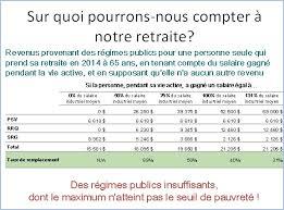 le système de retraite canadien et québécois un système dualiste