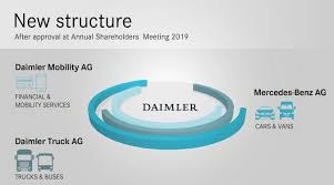 Daimler AG Pushing Forward On Restructuring Plans | TheDetroitBureau.com Daimler Thomas Bus Poster English And French On Behance 2018 Spring Appreciation Fancing Program Nova Truck Centresnova Who Is Freightliner Daimlerbus Should Fleets Own Or Lease Trucks Equipment Trucking Info Improved Truck Sales Help Financials Heavy Vehicles Fancing Built Buses North America Launches Inaugural Nacv Show With Western Star Buck Finance Program Financial Announces Tobias Waldeck As Vice President Dealer Of The Year Award Bruce Fox Brand Design Navigator