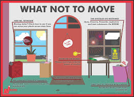 Don't Pack These Items Up When You Move Into A New Home | Coldwell ... Penske Truck Rental Reviews Infographic How To Safely Pack A Moving Live Uncluttered Blog To Your Youtube Like Pro Advice On And Properly Load Use Head Save Back Free Guide Access Self Storage In Nj Ny Online Solution For Moving Overseas Icontainers Professional Movers Wrap Fniture Infographic Where Get Boxes