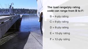 Trailer Tires: Determining Size And Load Range | TireBuyer.com - YouTube Numbers Game How To Uerstand The Information On Your Tire Truck Tires Firestone 10 Ply Lowest Prices For Hercules Tires Simpletirecom Coker Tornel Traction Ply St225x75rx15 10ply Radial Trailfinderht Dt Sted Interco Topselling Lineup Review Diesel Tech Inc Present Technical Facts About Skid Steer 11r225 617 Suv And Trucks Discount Bridgestone Duravis R250 Lt21585r16 E Load10 Tirenet On Twitter 4 New Lt24575r17 Bfgoodrich Mud Terrain T Federal Couragia Mt Off Road 35x1250r20 Lre10 Ply Black Compasal Versant Ms Grizzly