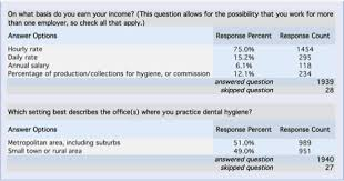 Front Desk Receptionist Salary Nj by Annual Salary Survey Registered Dental Hygienist