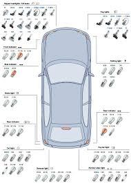 a summary of car lightbulbs at conrad