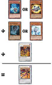Top Ten Yugioh Decks July 2015 by Yu Gi Oh Trading Card Game Building Your Own Red Nova Dragon