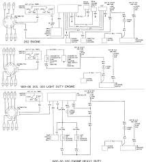 1974 Chevy Truck Wiring Diagram - Wiring Diagram