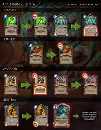 Hunter Hearthstone Deck Basic by Balance Change Update 6 1 3 Nerfs To Yogg Saron Tuskarr Totemic