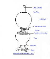 Antique Kerosene Lanterns Value by Gone With The Wind Lamp Part Index