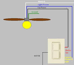 Harbor Breeze Ceiling Fan Switch Wiring Diagram by Ceiling Fan Light Switch Wiring Diagram Lights Decoration