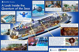 Majesty Of The Seas Deck Plan Codes by Royal Caribbean U0027s Quantum Of The Seas Cruise Ship 2017 And 2018