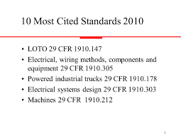 Most Frequently Cited OSHA Standards And Penalties FY Ppt Download 148454 Operator Transceiver User Manual Pc4500 Crown Powered Industrial Truck Oshe 112 Spring Ppt Download Safety Program Environmental Health And Osha Compliance For General Industry Oshas Top 10 Vlations Of Electrical Policies Number Caution Look Out For Trucks Sign Oce4385 Mfrc500zm Rfid Access Module With Can V24 If Basic Forklift Operation Thetrainer At Hilton Garden Inn Traing Material Handling Equipment