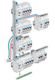 câblage tableau électrique branchement protection et sécurité