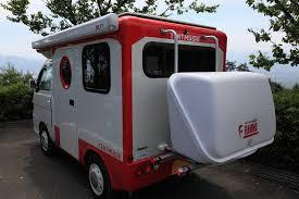 Camper Van Info
