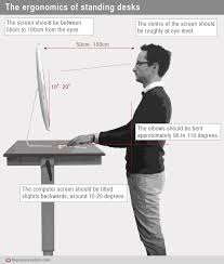 Lifehacker Best Standing Desk by Standing Desks Spending More Time On Your Feet Doesn U0027t Have To