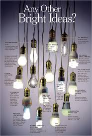 types of light bulbs and their uses http johncow us
