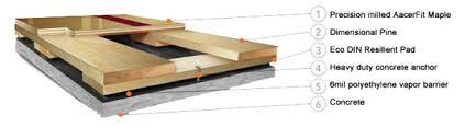 UltraFlex DC Flooring System