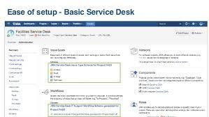 Jira Service Desk 20 Pricing by Revolutionize Your It Team With Jira Service Desk